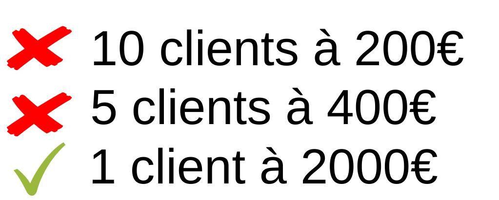 comment obtenir les bons clients