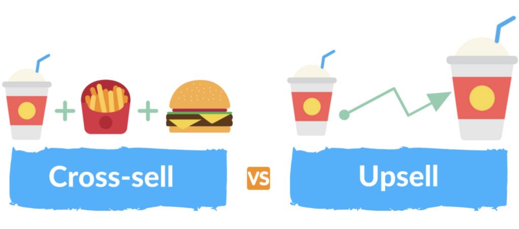 Quelle est la différence entre Upsell et Cross Sell?