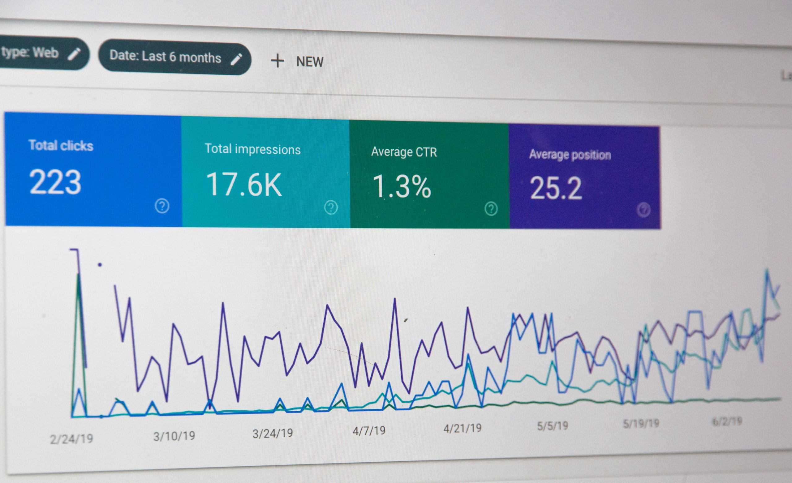 Combien faut-il d'articles de blog pour augmenter le trafic ?